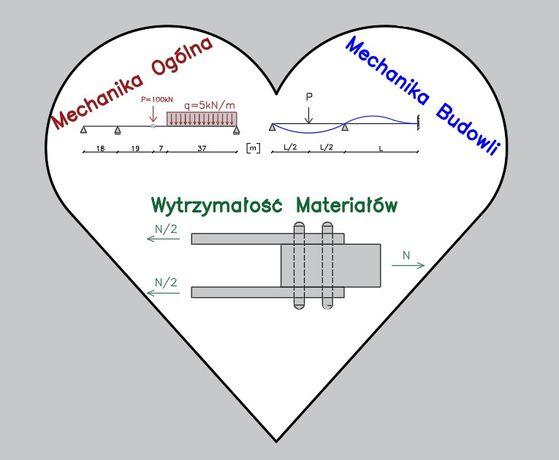 Korepetycje Online Mechanika Ogólna i Budowli, Wytrzymałość Materiałów