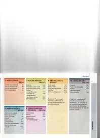 Manual de instruções Citroen