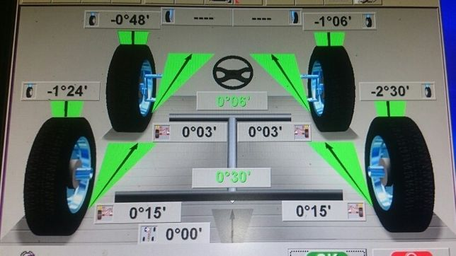 Zbieżność ,Geometria 3D ,Diagnostyka komuterowa, Serwis Samochodowy