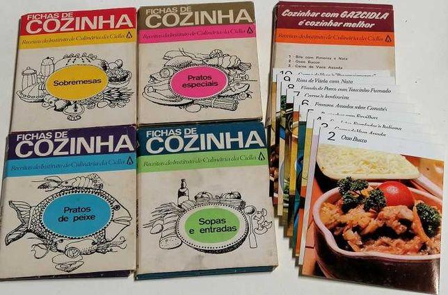 Colecção Fichas de Cozinha – Instituto de Culinária da Cidla