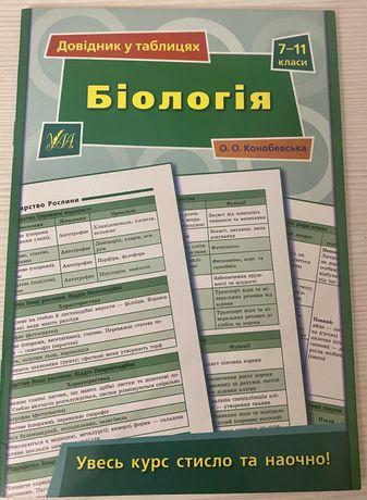 Довідник у таблицях з біології для 7-11 класів О. О. Конобквська