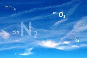 Углекислота, сварочная смесь (микс), аргон, азот, кислород, баллоны