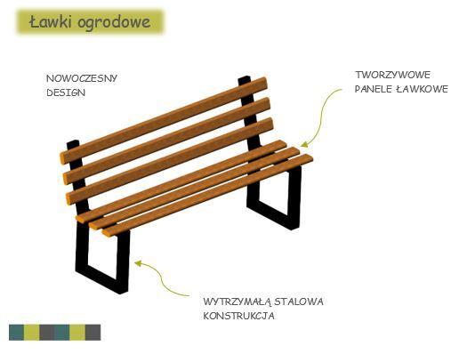 Nowa ławka ogrodowa drewnopodobna 1,5m nie wymaga konserwacji