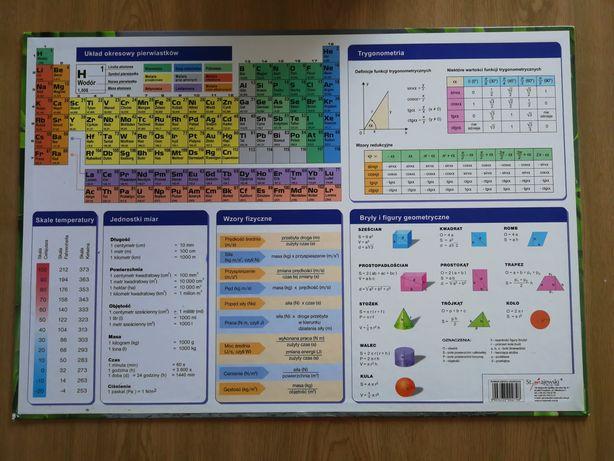 Układ okresowy pierwiastków, wzory matematyczne podkład szkolny