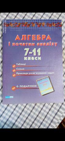 Книги для підготовки до ЗНО та ДПА з алгебри та геометрії