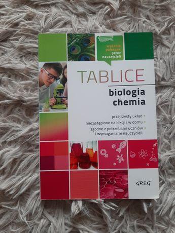 Tablice z biologii i chemii