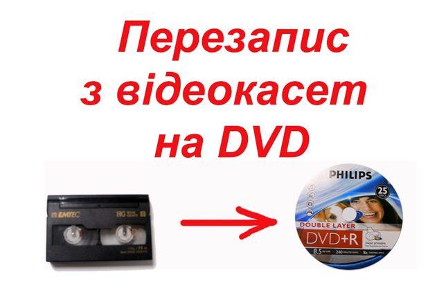 оцифровка видео и фотопленки