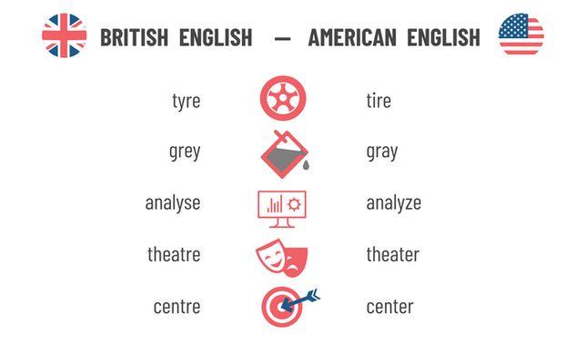 Lektor języka angielskiego - efektywna nauka Skype