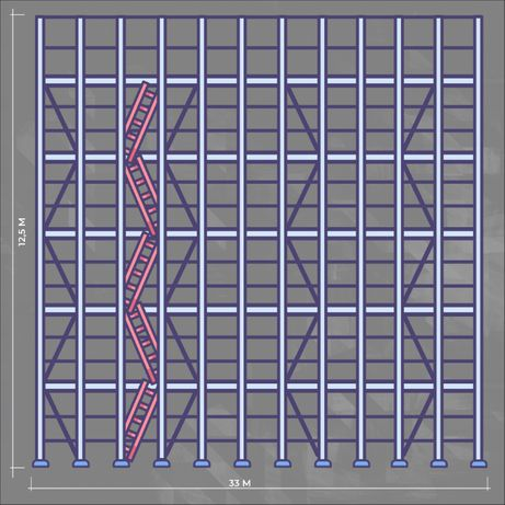 Rusztowania elewacyjne fasadowe typu Plettac 412,5 M2 PEŁNE BHP