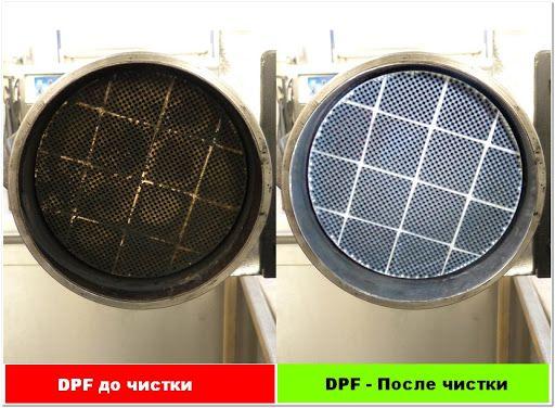 Промывка сажевого фильтра