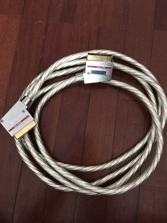 Cabo scart- Monitor cable