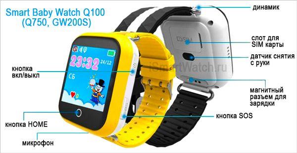 Детские смарт часы c GPS Q100s/Q750 Оригинал smart baby watch GPS Хит!