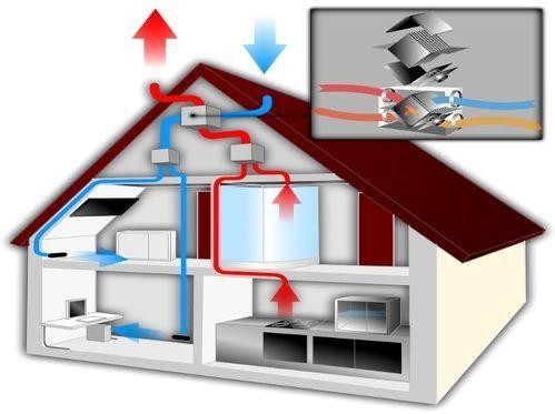 Rekuperacja Wentylacja mechaniczna pompa ciepła
