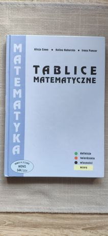 Książka Tablice matematyczne
