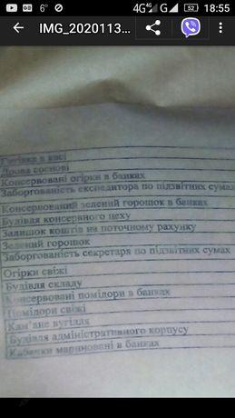 Калька в листах 87см ширина СССР можно вместо пергамента