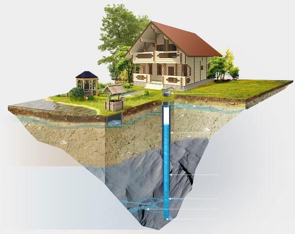 Бурения скважин на воду 2 способами на выбор