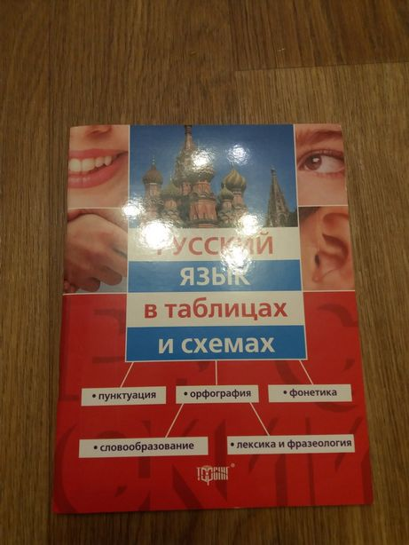 Русский язык в таблицах и схемах, ЗНО ДПА русский язык 2020 2019