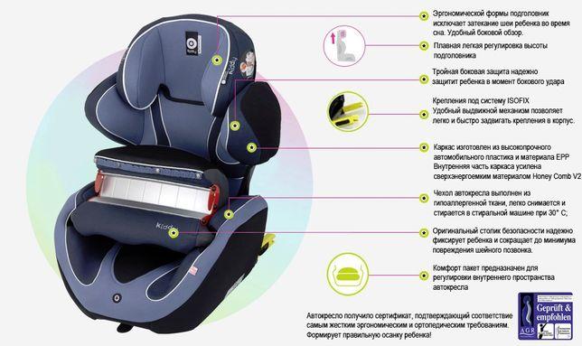 Детское авто-кресло Kiddy Phoenixfix Pro