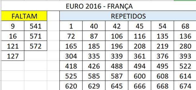 Cromos Euro 2016 - França