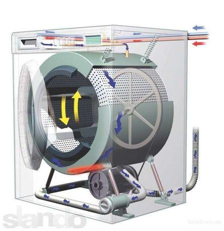 Ремонт стиральных машин, посудомоек, микроволновок!