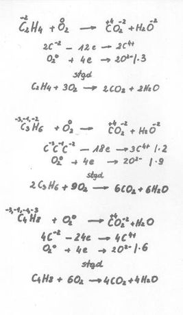 Poradnik- chemia online/pogotowie chemiczne/pomoc mms
