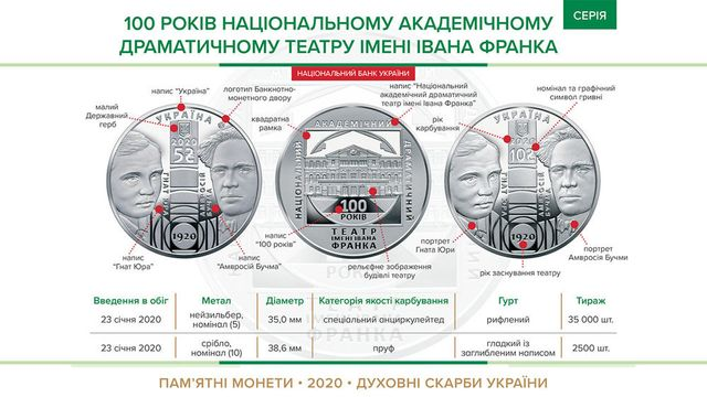 100 лет театру имени Ивана Франко