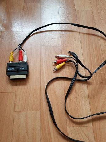 Kabel Euro Input Output