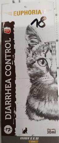 Preparat w płynie na biegunkę dla kota