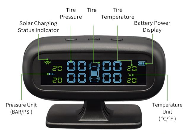TPMS - System monitorowania ciśnienia w oponach