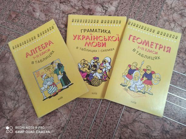 Книги з різних предметів