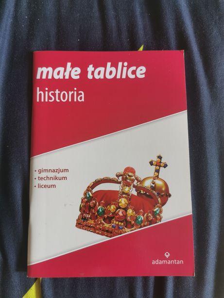 Małe tablice historyczne historia