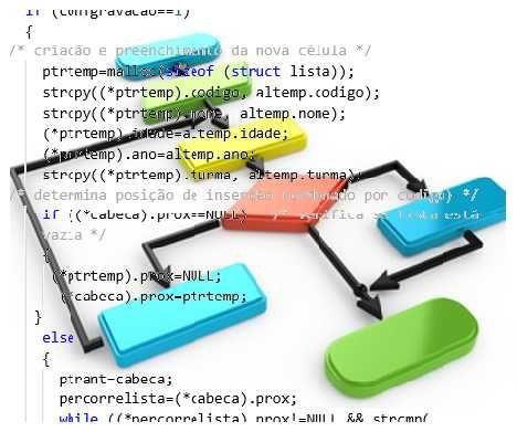 Explicações Programação Ensino Superior:  C,  C++,  Python,  VBA