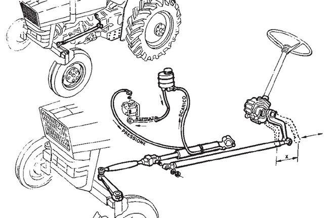 Kit Direção Tractor Same