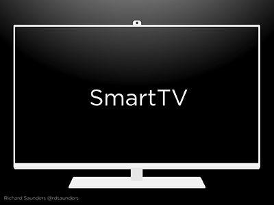 SmartTV СмартТВ IPTV AndroidTV HDVideoBox