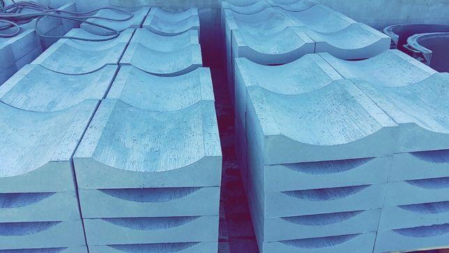 Koryto odwodnienie betonowe 50x50 cm.