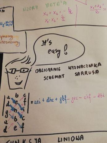 Matematyka zakres liceum, technikum