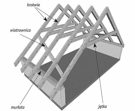 Więźba dachowa, deska