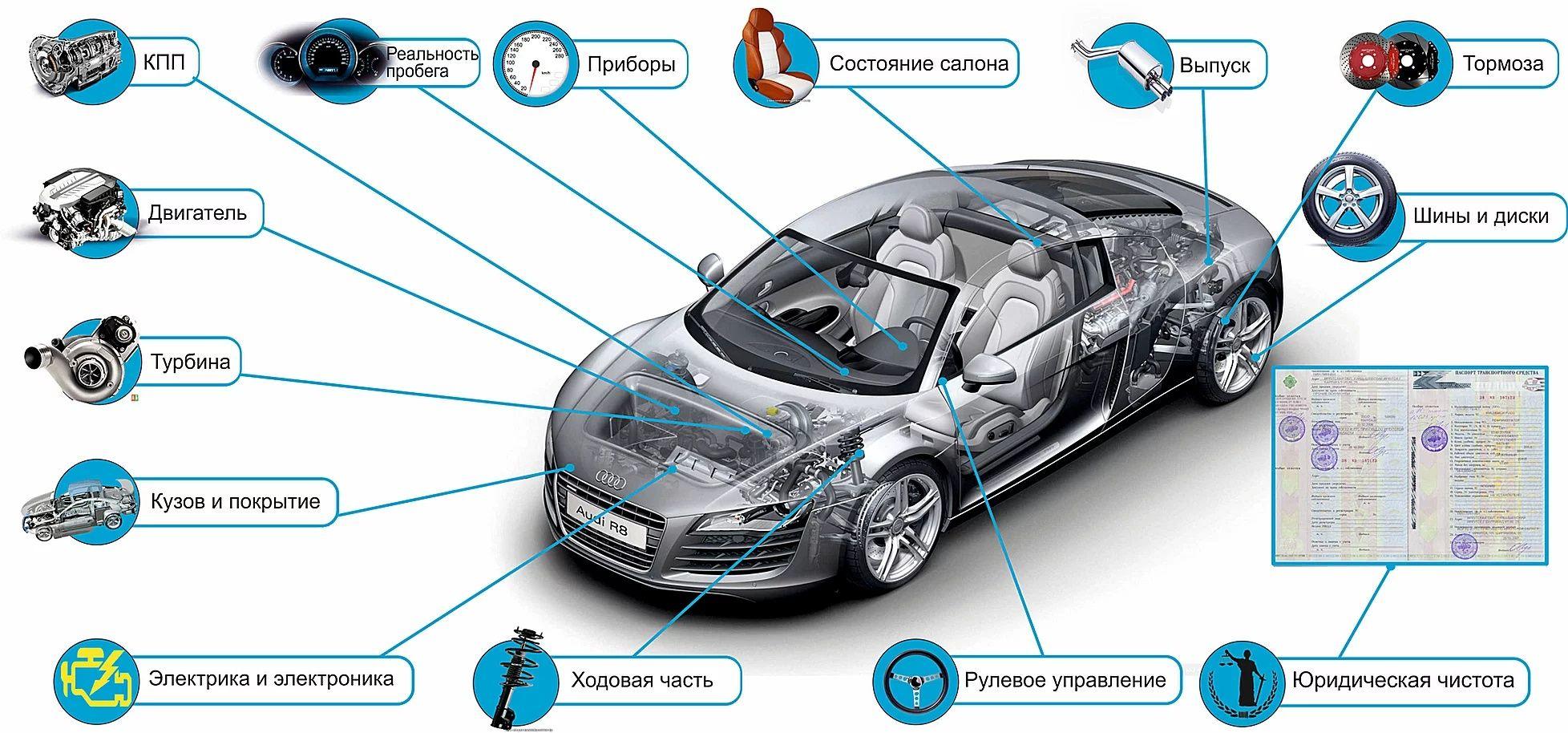 Автоелектрик, Комп'ютерна діагностика автомобіля , прошивка
