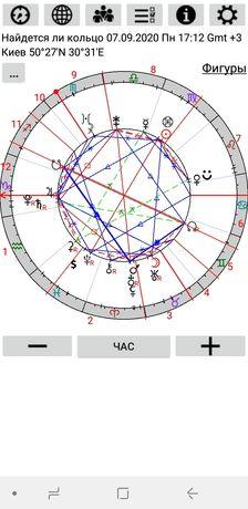 Астролог. Быстрый ответ на конкретный вопрос