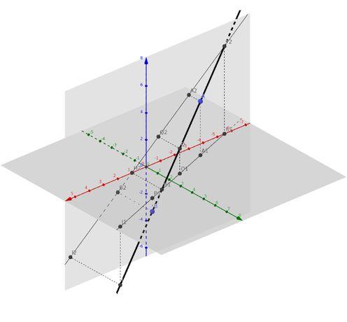 Matemática e Geometria Descritiva