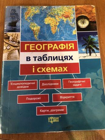 Географія в таблицях і схемах Мастюх М. О.
