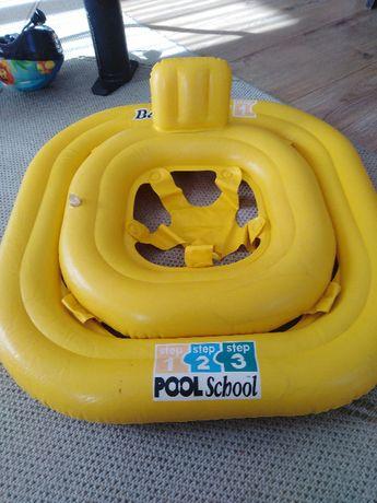 Kółko do pływania dla dzieci