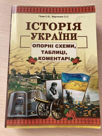 Історія України в таблицях
