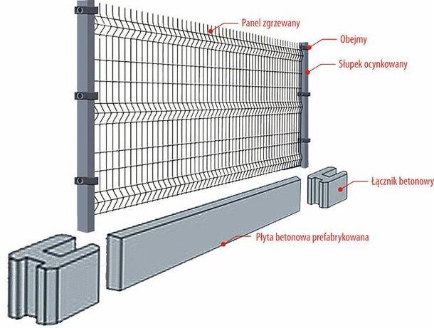 Ogrodzenia panelowe- 1,5/fi 4 +podmurówka , panele Polski drut Morąg