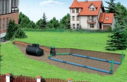 Przydomowe oczyszczalnie ścieków oczyszczalnie drenażowe montaż deszcz
