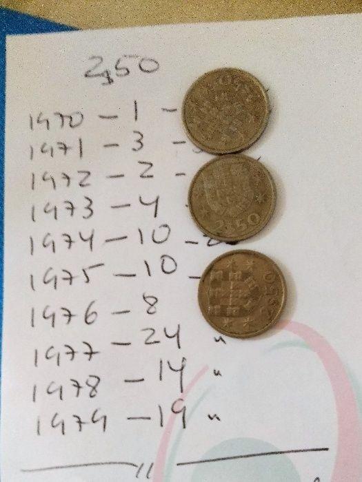 Conjunto de 95 moedas antigas de 2$50