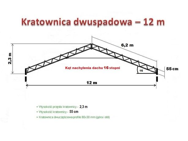 Kratownica ocynkowana szerokość 12 m NOWA Konstrukcja wiata garaż hala