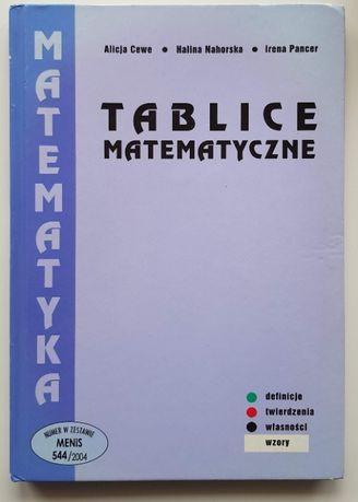 Tablice matematyczne - Cewe Alicja, Nahorska Halina, Pancer Irena ?