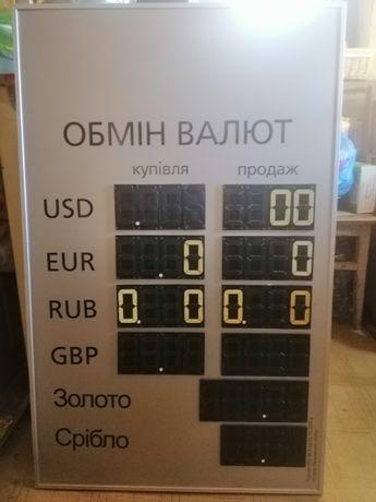 Доска курса валют