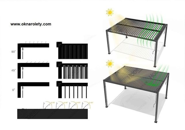 Pergola aluminiowa lamelowa bioklimatyczna altana ogrodowa 4x4 400x400